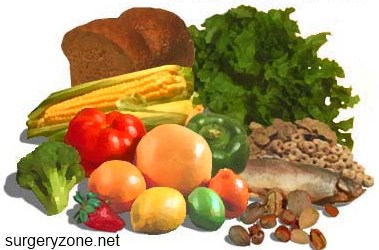 диета при гиперхолестеринемии