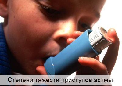 Проявление тяжести приступа астмы