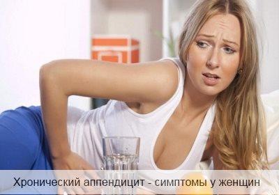 Хронический аппендицит симптомы у женщин